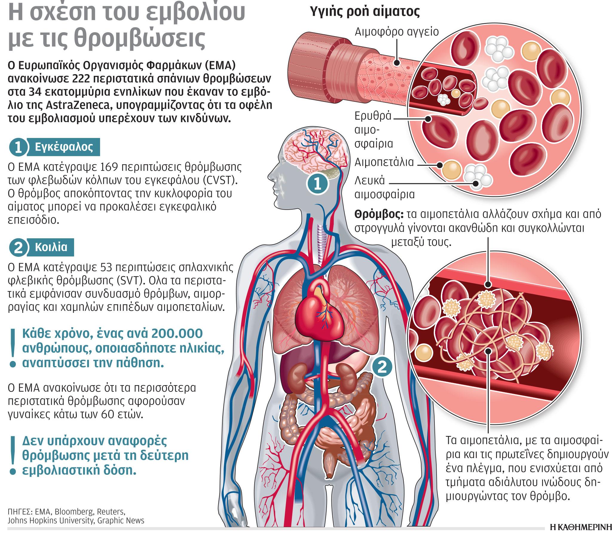 emvolio-astrazeneca-ilikiako-orio-ana-chora1