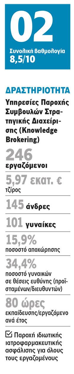 dialectica-eykairies-stoys-neoys1