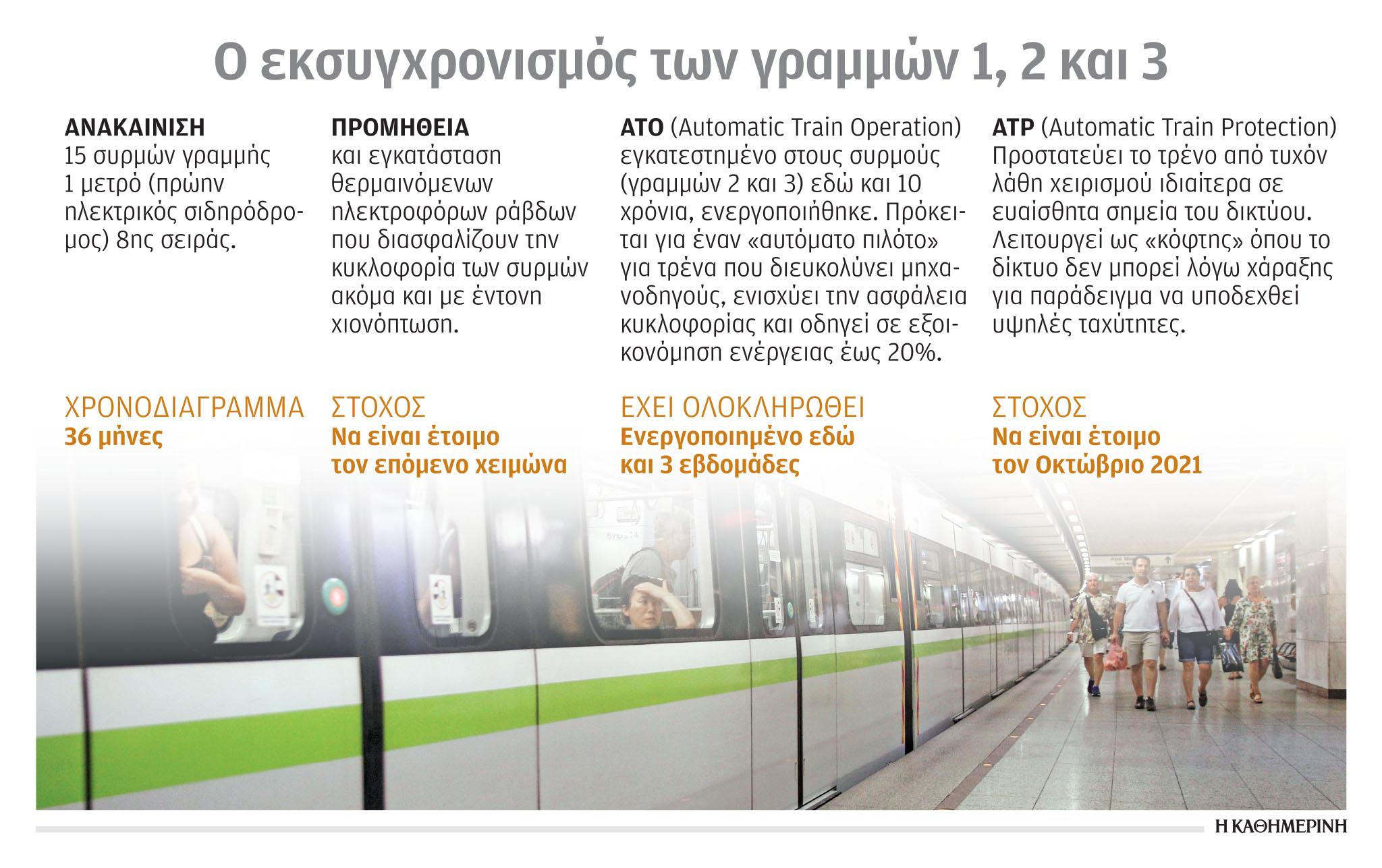 metro-aytomatos-pilotos-kai-liftingk-ton-gerikon-syrmon1