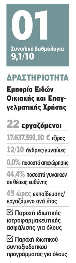 is-c-johnson-protypo-oikogeneias1