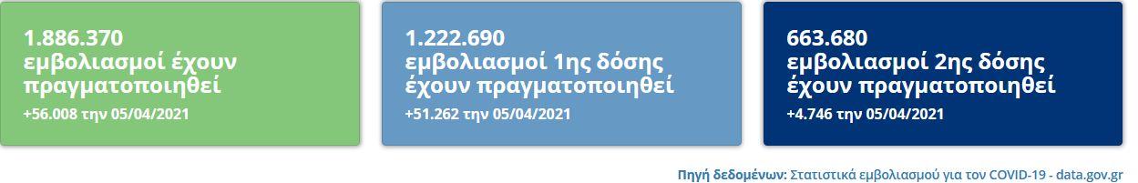 pano-apo-7-ekatommyria-doseis-eos-ton-ioynio1
