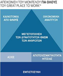 methodologia-diadikasia-kai-ereynitiko-montelo1