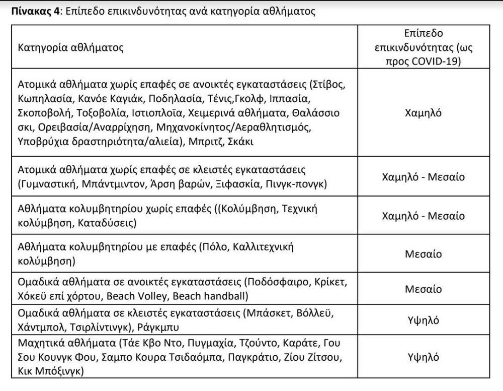 stadiaki-epanenarxi-toy-athlitismoy-eisigithikan-oi-loimoxiologoi0