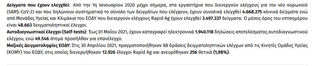 koronoios-1-391-nea-kroysmata-72-thanatoi-811-diasolinomenoi3