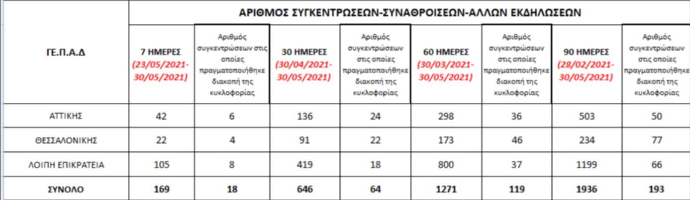 el-as-1-936-poreies-to-teleytaio-3mino-sto-9-9-i-diakopi-tis-kykloforias1