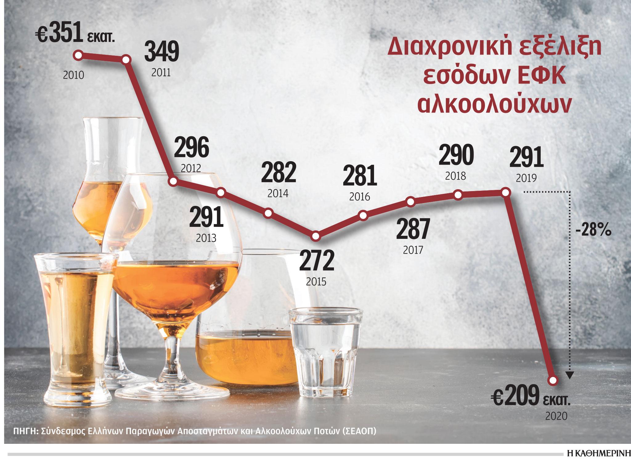 i-pandimia-vythise-ton-klado-ton-alkooloychon-poton1