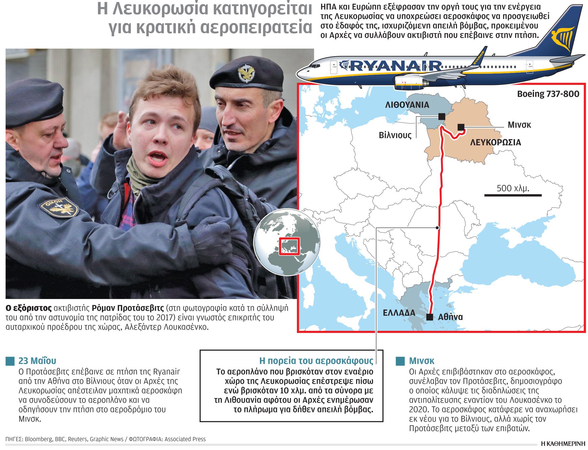 Την απελευθέρωση του Ρ. Προτάσεβιτς ζήτησε η Ε.Ε. | Η ΚΑΘΗΜΕΡΙΝΗ