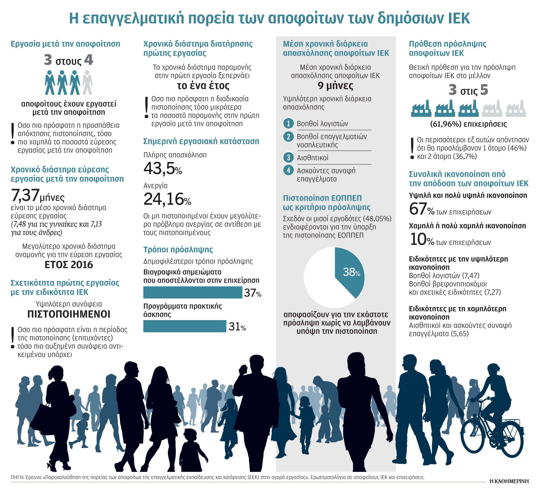 ειδικότητες προσφέρουν τα δημόσια ΙΕΚ, Νέες ευκαιρίες και ειδικότητες προσφέρουν τα δημόσια ΙΕΚ, Eviathema.gr   Εύβοια Τοπ Νέα Ειδήσεις