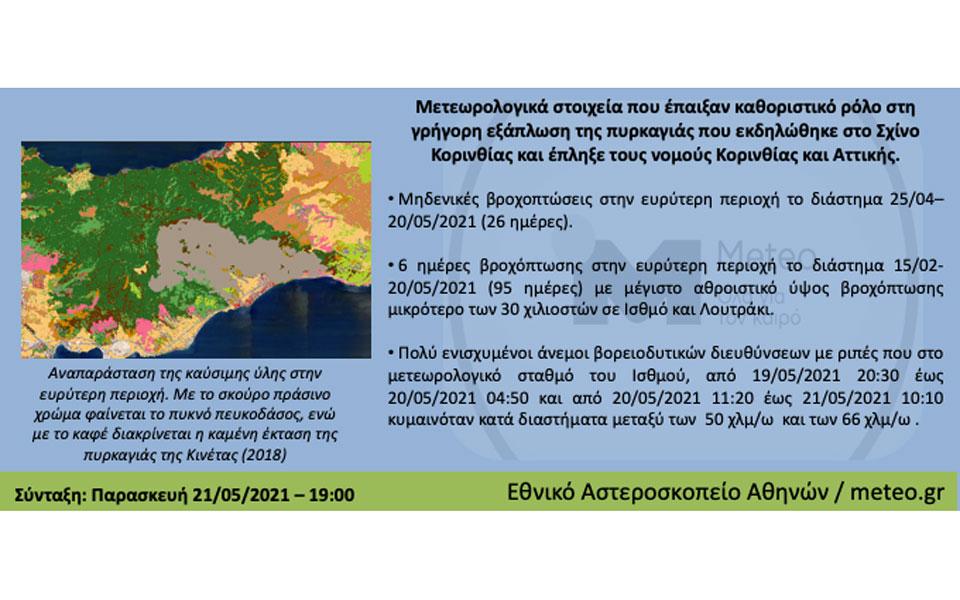 pyrkagia-se-korinthia-dytiki-attiki-stachti-55-000-stremmata-ti-prokalese-ti-grigori-exaplosi-tis-fotias0