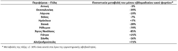 lymata-ptotikes-taseis-tin-megali-evdomada1