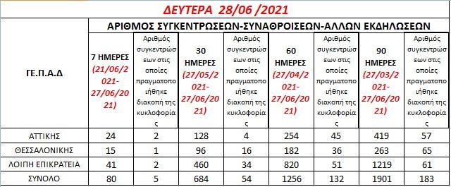 el-as-1-901-poreies-to-teleytaio-3mino-diakopi-tis-kykloforias-stis-1831