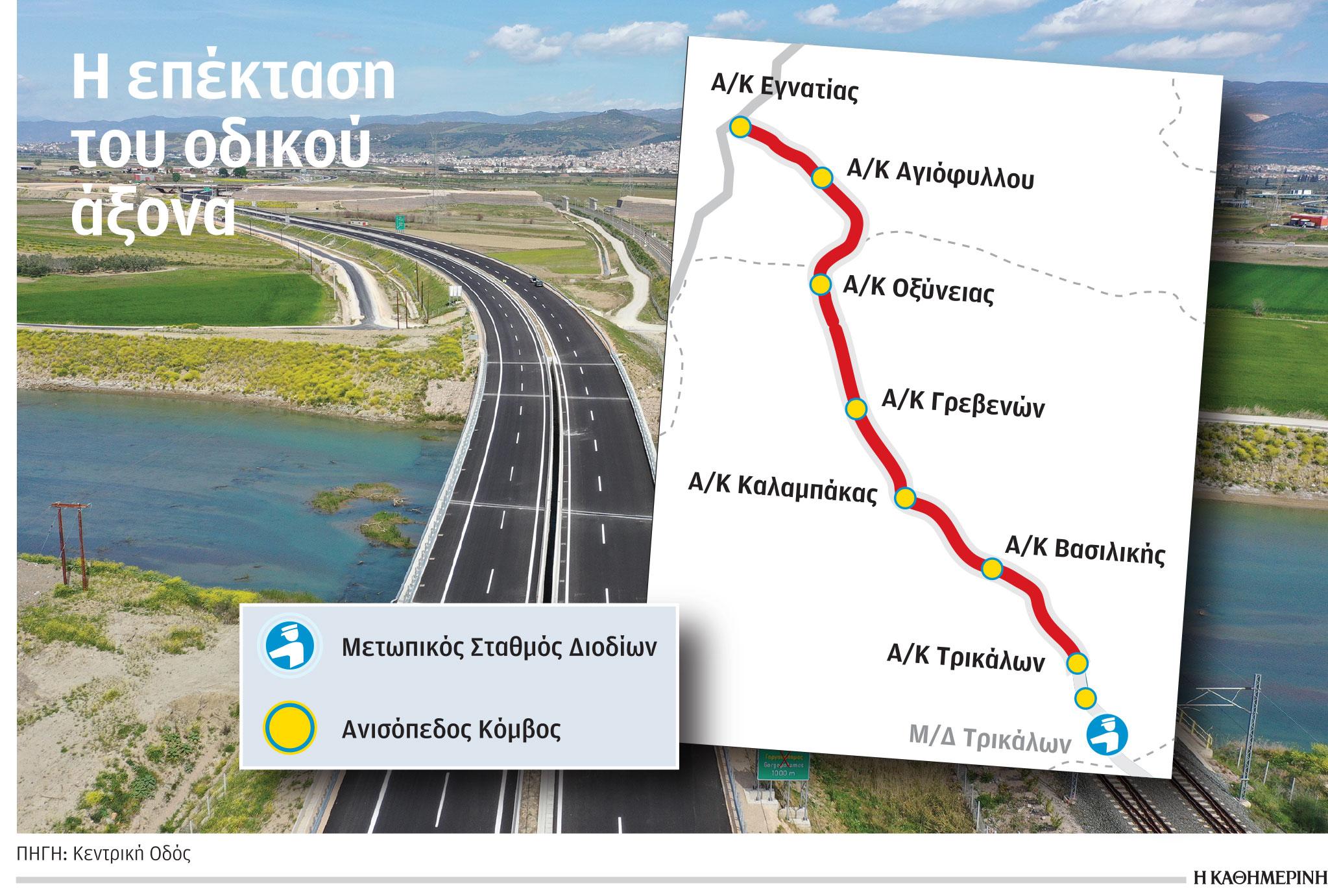 Athina-Metsovo-se-4-ores-me-tin-oloklirosi-toy-e651