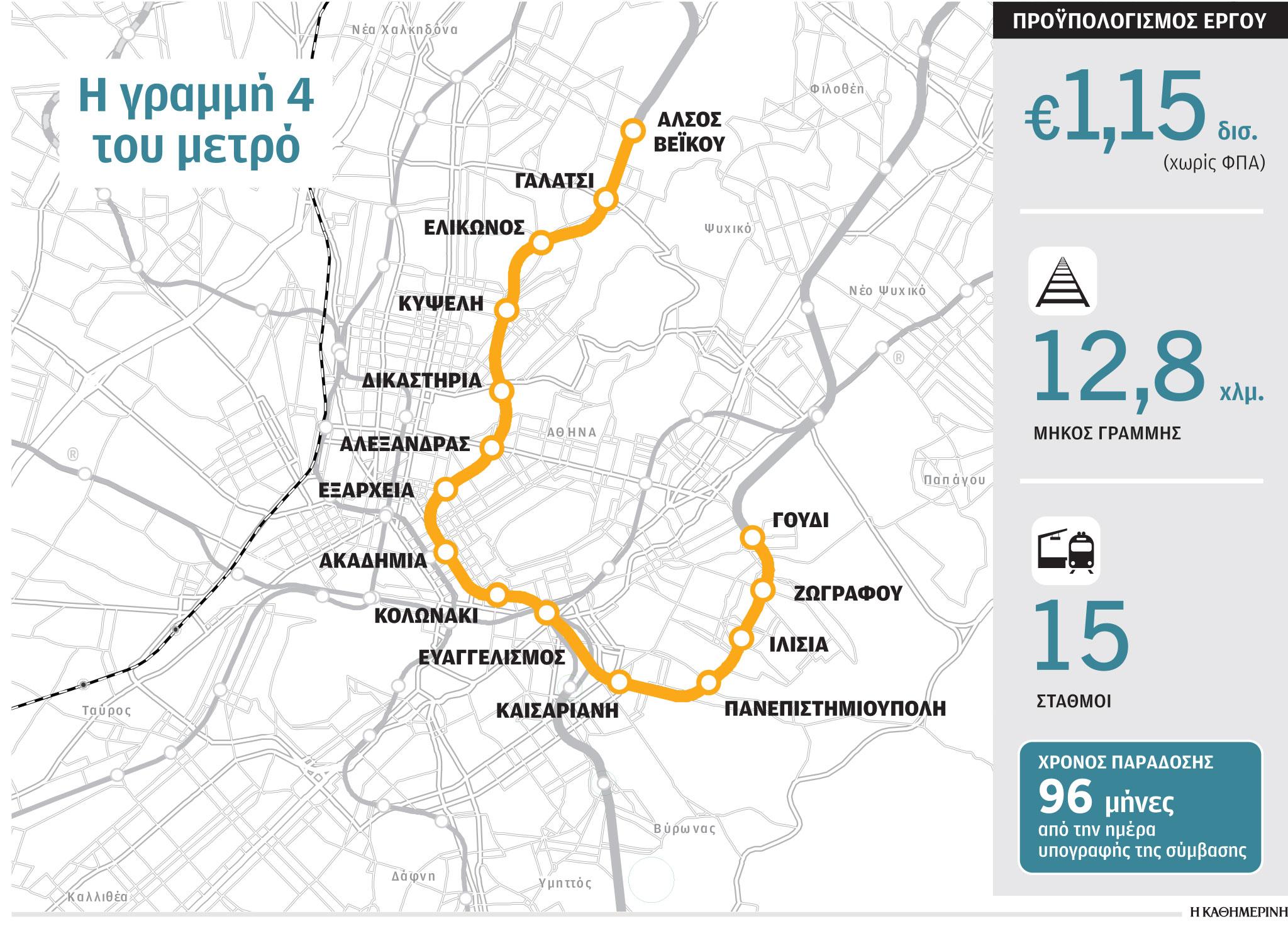 metro-pos-i-grammi-4-tha-allaxei-tin-athina1