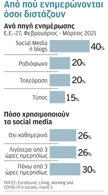 pos-ta-social-media-diamorfonoyn-arnites-emvolion1