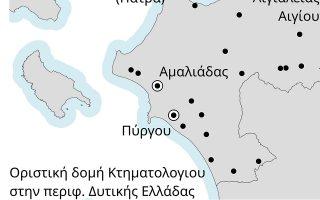 egkainia-gia-to-ktimatologio-ston-pyrgo-561391126