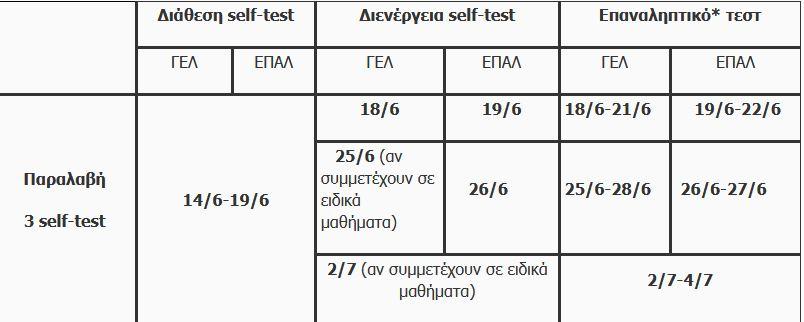 tria-self-test-se-ekpaideytikoys-kai-mathites-apo-tin-deytera0