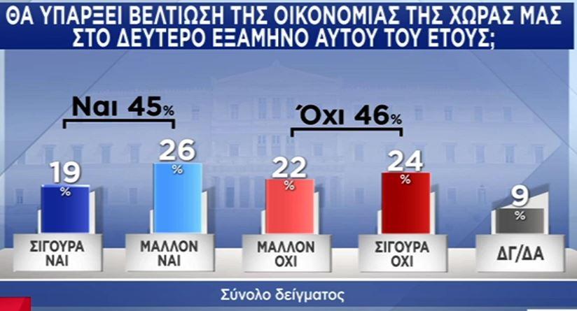 dimoskopisi-pulse-nai-sto-emvolio-apo-epta-stoys-deka-polites19