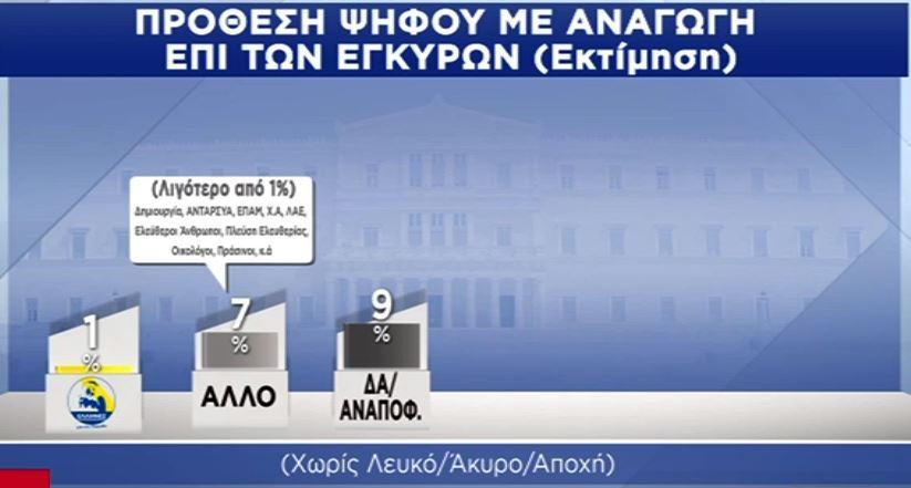 dimoskopisi-pulse-nai-sto-emvolio-apo-epta-stoys-deka-polites13