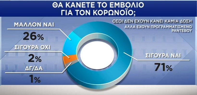 dimoskopisi-pulse-nai-sto-emvolio-apo-epta-stoys-deka-polites1