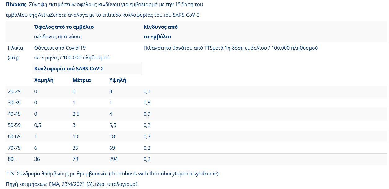 emvolio-astrazeneca-ti-allazei-meta-tin-systasi-tis-epitropis1