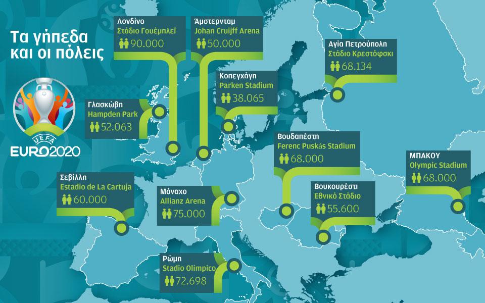 euro-2021-archizei-to-mats0