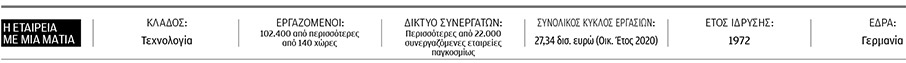 andreas-xirokostas-i-epomeni-imera-einai-idi-edo1