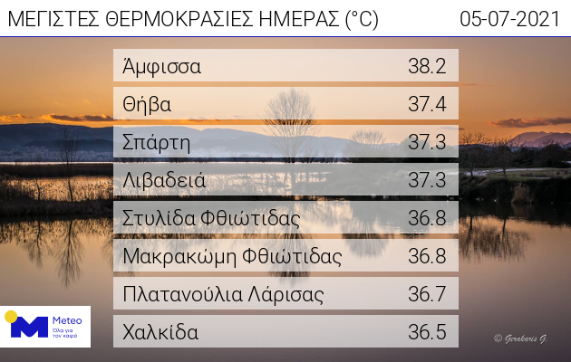 kairos-anodos-tis-thermokrasias-tin-triti1