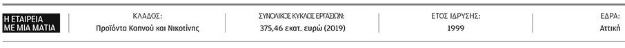 vitalii-kochenko-200-nees-theseis-ergasias-kai-simantikes-ependyseis-stin-elliniki-oikonomia1