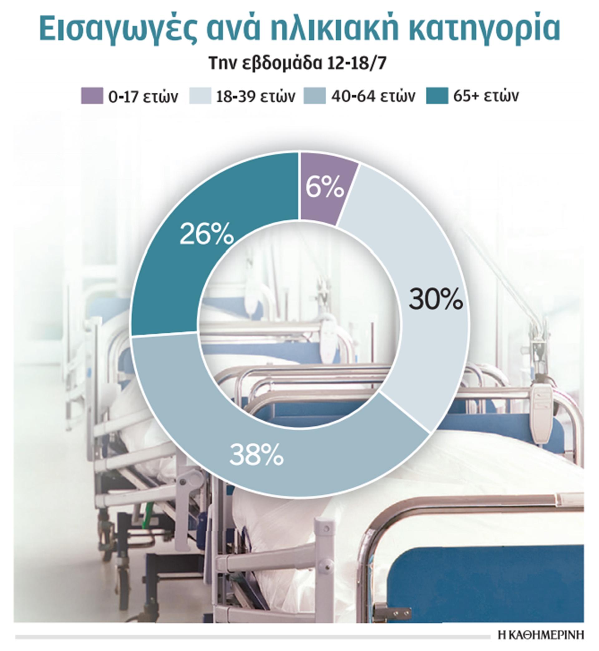ypochreotikos-emvoliasmos-taim-aoyt-sta-epomena-vimata0