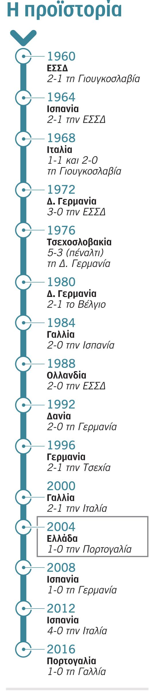 euro-2020-an-ochi-tora-tote-pote1