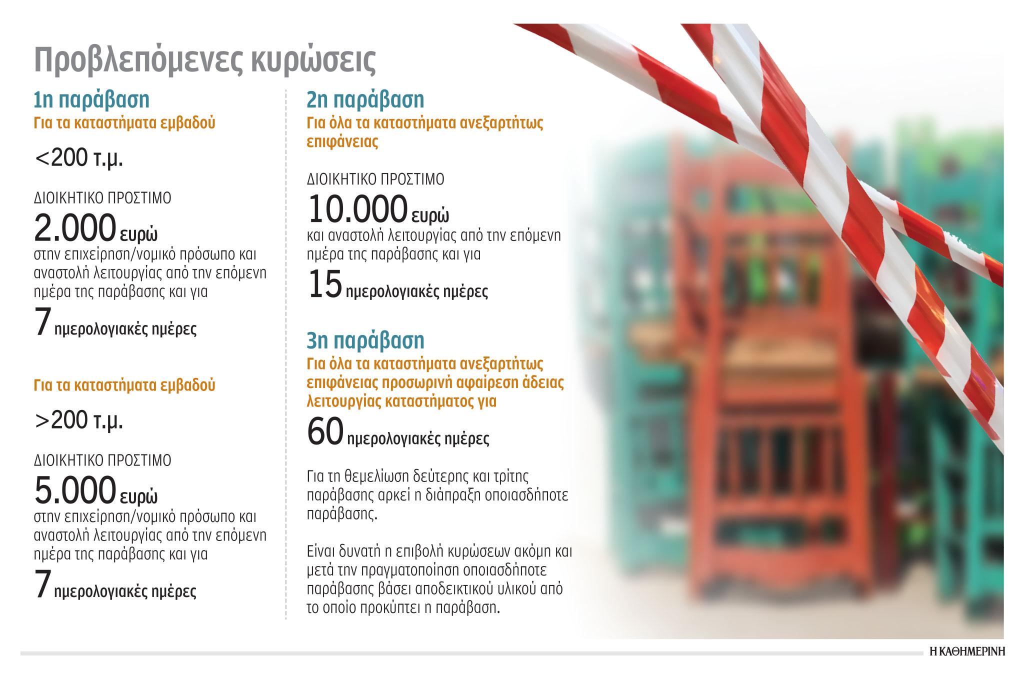 nea-metra-ti-provlepetai-gia-toys-kleistoys-choroys1
