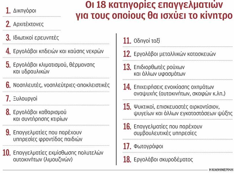 ekptosi-foroy-gia-e-apodeixeis-apo-18-katigories-epaggelmaton1