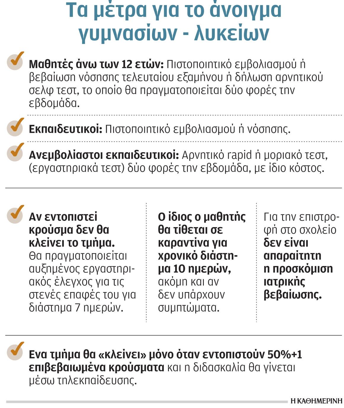 proteyon-mathima-peithoys-sta-scholeia-oi-emvoliasmoi1