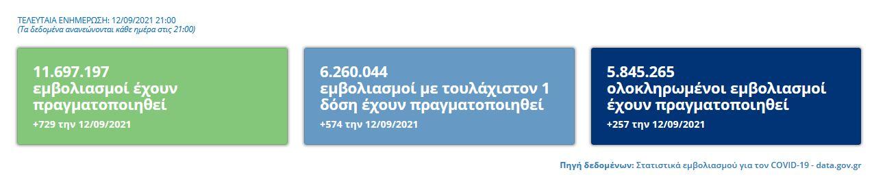 emvoliasmos-den-prepei-na-chanetai-chronos-ta-pososta-tis-emvoliastikis-kalypsis2