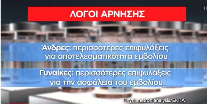 teichos-anosias-i-delta-anevase-to-pososto-sto-907