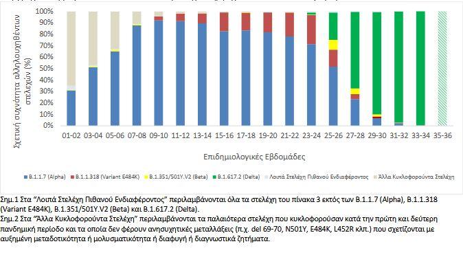 epikratei-i-delta-poy-entopistikan-oi-metallaxeis-pinakes3