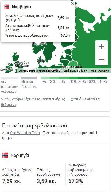 norvigia-koronoios-katargei-ola-ta-perioristika-metra1